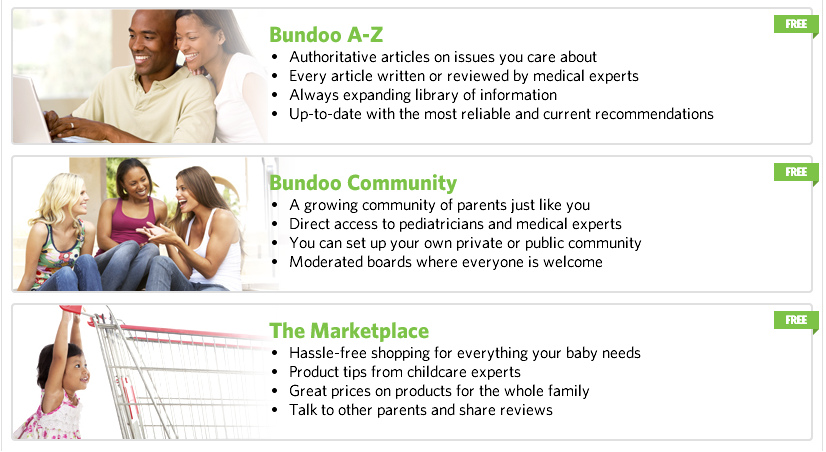 Options at Bundoo
